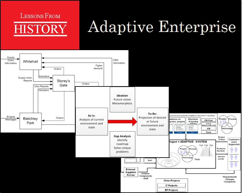LFH Consulting Services Adaptive Enterprise