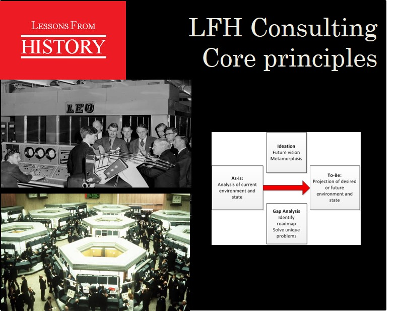 LFH Consulting Services Core principles