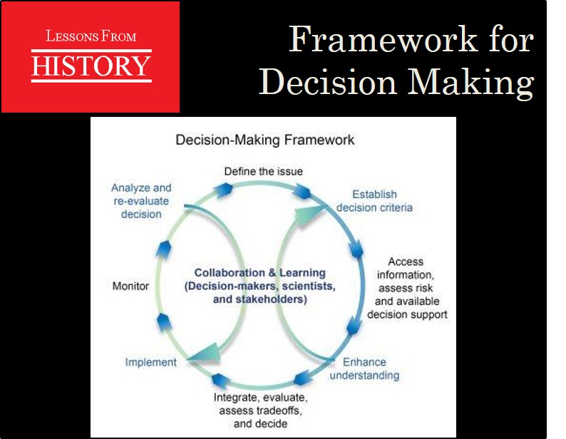 Framework for Decision Making