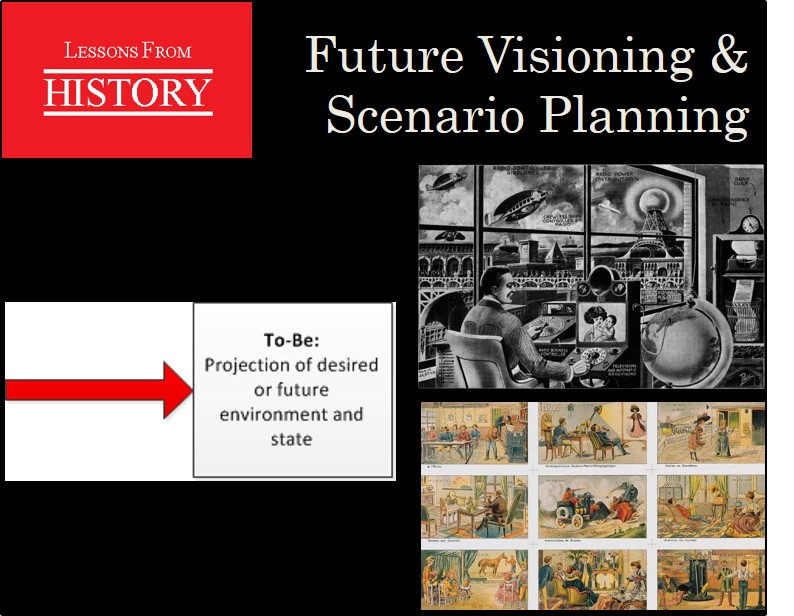 LFH Consulting Services Future Visioning
