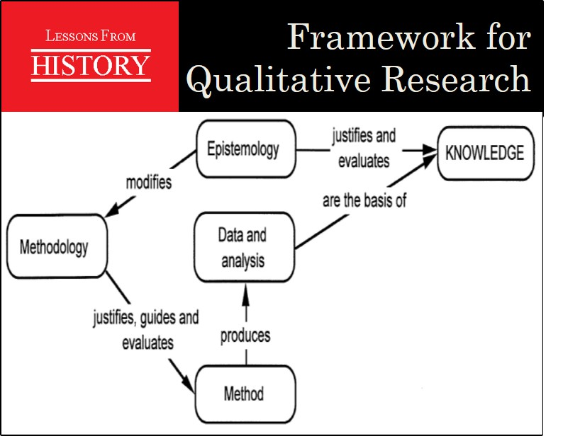 Framework for Qualitative Research